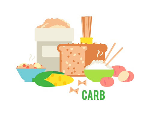 Foods with carbs