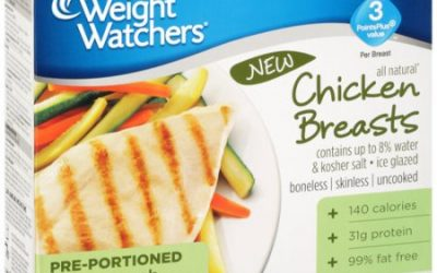 Review: Weight Watchers Diet
