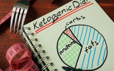 Review: The Keto Reset Diet